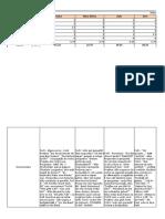 Cópia de Mündliche Prüfung A2_G32.1_Versuch I