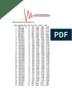 Base de datos rodamientos