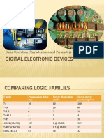 Digital Electronic Devices Characteristics