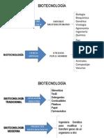 BIOTECNOLOGÍA Y LIMPIEZA DEL AMBIENTE