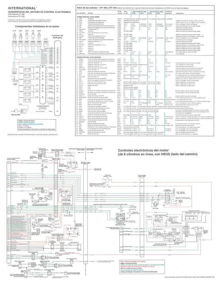 diagrama electrico detroit serie 60 ddec 3