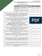 Instrumentos Internacionales Tratados Por El Congreso Nacional Desde 2018 a La Fecha