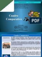 Cuadro Comparativo diferentes métodos de investigacion