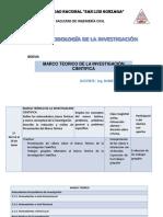 MARCO TEORICO DE LA INVESTIGACION CIENTIFICA...TEMA 5