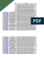Líneas de Investigación Oficializadas