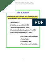 Redes_Comutadas_Cap1_1 Por Prof Maria