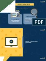 PDF- Material videoconferencia creación y gestión del objeto comercial BP (3)