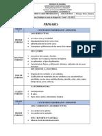 CIENCIAS NATURALES - CONTENIDOS PRIORIZADOS 2021