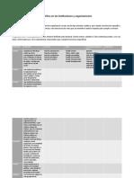 La Ética en Las Instituciones y Organizaciones.02