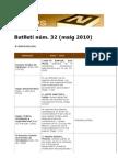 biblionews núm. 32 (maig 2010)