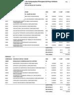 02.002 - Composição Principal de Preço Unitário