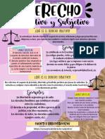 infografia-derecho-objetivo-y-subjetivo-1-downloable