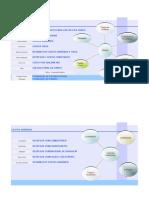 modelo de planilha de cálculo tarifário