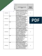 Anexo 1.  Evaluación de plan de acción 001-004occ