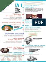 Historia de la ciencia (1)