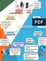 TENSIÓMETRO mapa