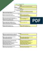 Checklist para el Transporte Internacional