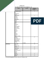 PLC_0025_01 -Substitutivo 3  Anexo VII - IATs -  4 planilhas