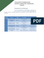 Cronograma de Actividades Calidad en el Desarrollo de Software