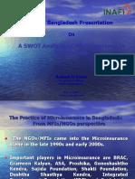 SWOT Analysis of Microinsurance in Bangladesh