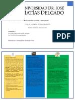 Organos del estado pdf