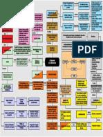 Mapa_Dinámica_Docentes