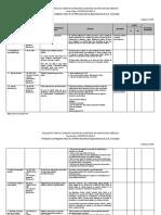 CHECK LIST - Modalidad E (FDA-clase II y III)