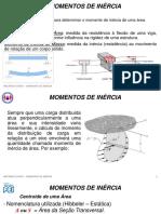 Estatica-MomentodeInerciaa455691