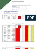 Plan Anual de Trabajo (ENAPEA) 2021