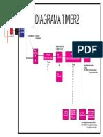 diagrama_timer2_oficial