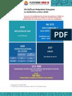 2021-08-20- Point de Situation COVID
