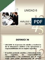 UNIDAD 6 ANALISIS Y VALUACION DE PUESTOS