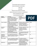 ESPECIFICACIONES TECNICAS DE UN PROYECTO-1