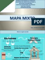 Mapa Mixto Etica y Deontologia Profesional