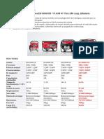 HONDA Generador a Gasolina EG1000CXS  1F A