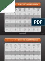 Driver Opt Chart