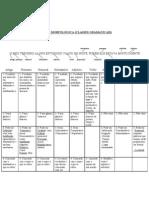 tabela gramatical