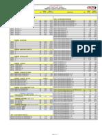 Lista de precios 45 Celta ENE-2021 Público