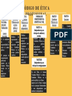 PARTES DEL CÓDIGO DE ÉTICA PROFESIONAL DE CONTADORES