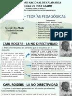 GRUPO IV - TEORÍAS PEDAGÓGICAS