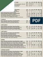 Hawaii Baseball Report - Aug. 22, 2021