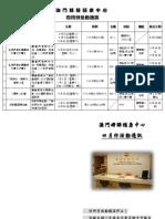 201104四月活動通訊