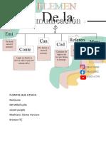 creaciones-mapa conceptual_5
