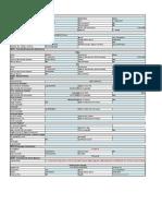 Formulário Cadastro Candidato - FINALISTA (2)