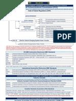 emc_regulations_standards_20100815