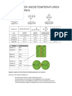 AB ANalyse der Siedetemperaturen von Isomeren