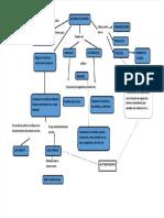 pdf-mapa-conceptual-del-control-de-sistemas_compress
