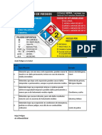 05 Complemento NFPA 704  y placas DOT