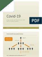 Covidmodell