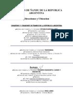 CRIADEROS DE ÑANDU DE LA REPUBLICA ARGENTINA